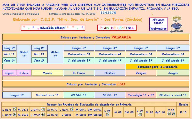 RECURSOS EDUCATIVOS DEL C.E.I.P NUESTRA SEÑORA DE LORETO
