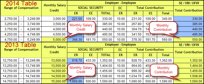 Guide on how to compute maternity benefits e pinoyguide the daily maternity allowance will be p 50000 p 90000180 days yelopaper Image collections