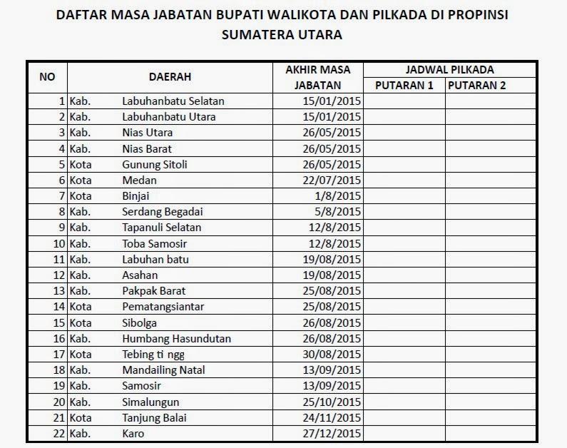 22 Kabupaten Kota di Sumut Bakal Laksanakan Pilkada Tahun 2015 untuk Indonesia Baru afdol