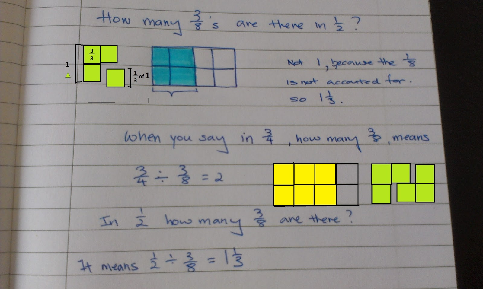 world of math: fractions + importance of the process