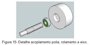 Detalhe acoplamento polia, rolamento e eixo