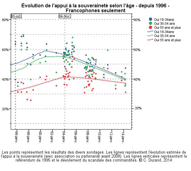 quebec referendum 1995 essay