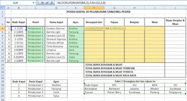 VLOOKUP Excel - Rumus, Fungsi, Contoh dan Cara …