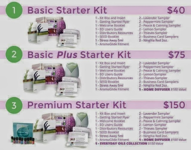 Sign Up Starter Kits