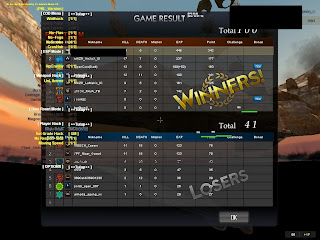 Cheat Point Blank Terbaru 10 Juli 2012