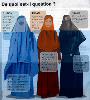 Islamic Dress for Women-Islamic Clothing