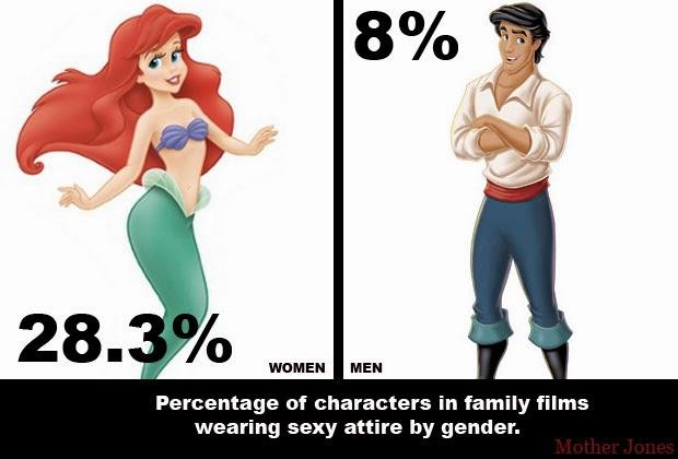 do toys emphasize gender roles essay