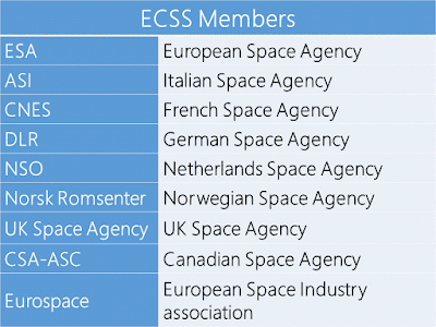 European Cooperation for Space Standardization (ECSS)