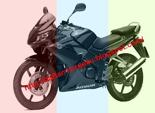 Info Daftar Harga dan Spesifikasi Motor Honda CBR125R