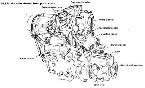 u0259kw u00e2r  u0113 u0259s  get your motor runnin u0026 39