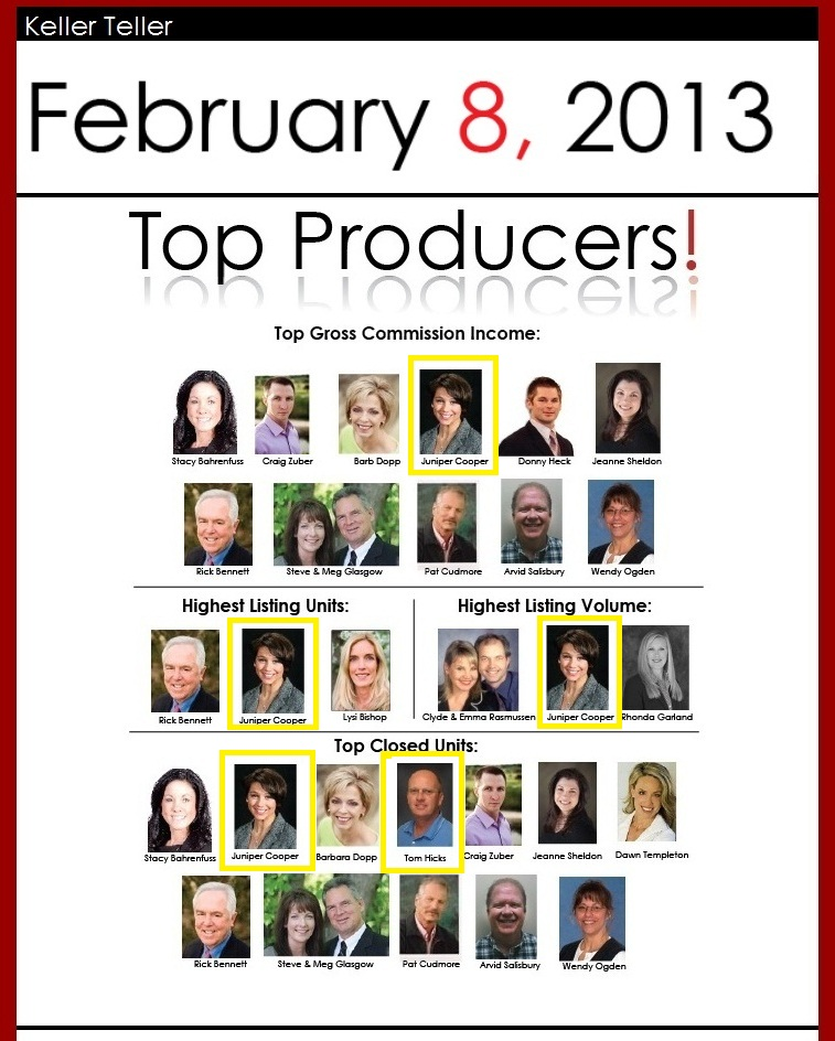 Keller williams top producers in boise idaho 2013 for Craftsman style homes for sale in boise idaho