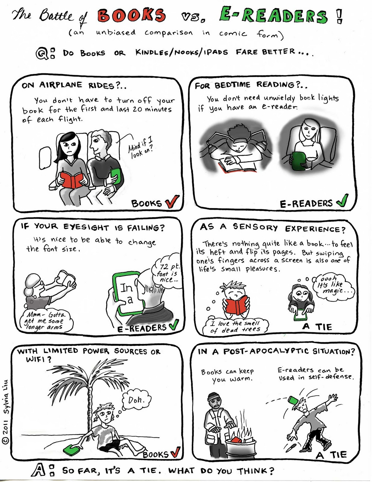 Cartoon About Relative Merits Of Books And Ereaders