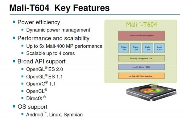 Mail-T604 Key features