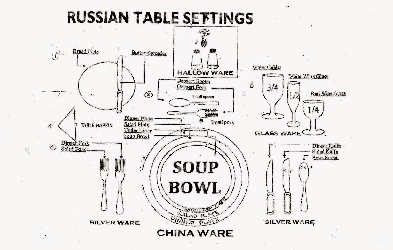 Russian Table Setting ~ Creative Ideas About Interior and Furniture