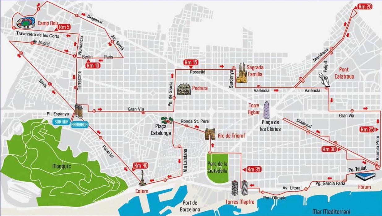 Recorrido maratón Barcelona