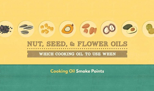 Nut seed and flower oils which cooking oil to use when infographic visualistan - Unknown uses for vegetable oil ...
