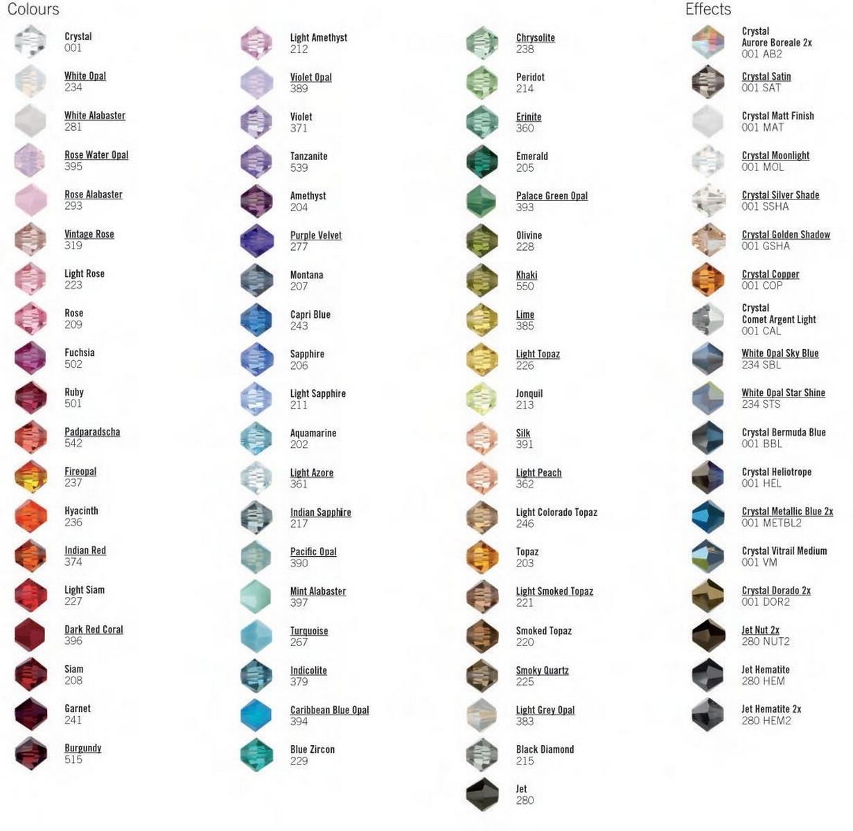 Venta de anillos swarovski catalogo colores tupies swarovski for Swarovski italia catalogo