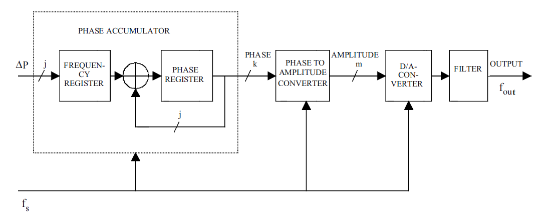 draw block diagram using matlab  juanribon, wiring diagram