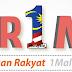 Info Penting Bantuan Rakyat 1Malaysia (BR1M) 2014
