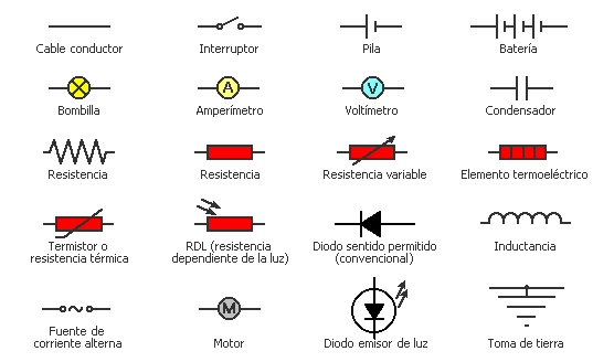 Pdf map Corrientes Resistencia PDF