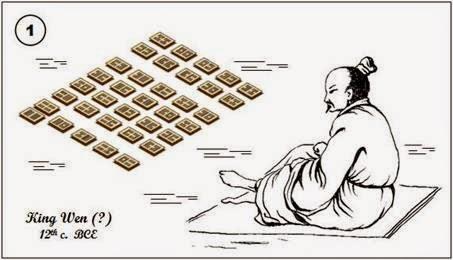 Historia del I Ching