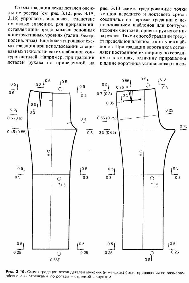 Жаккард схемы для машинного вязания