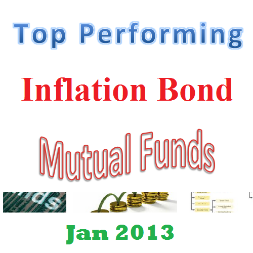 Investing in Top Inflation Protected Bond Mutual Funds 2014