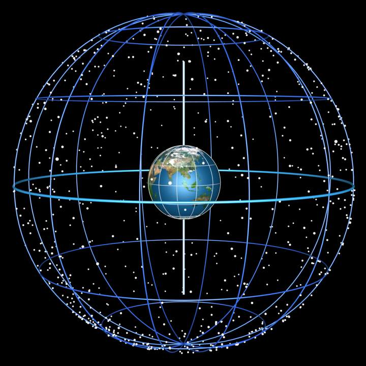 the Geocentric universe created by YHWH