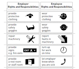 Employers Roles In A Spray Paint Warehouse