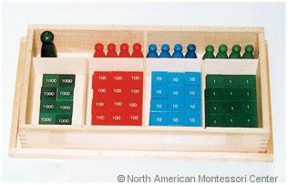 NAMC montessori preschool math guide materials curriculum explained stamp game