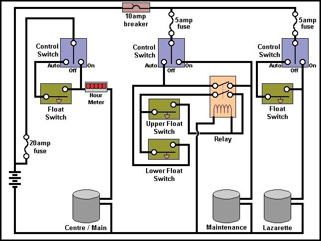 Bilge System Diagram