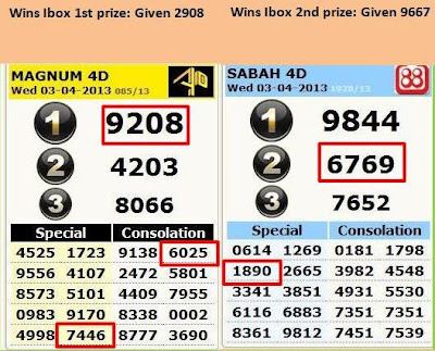 4d power master does super hat trick and w ins magnum 4d and sabah 4d