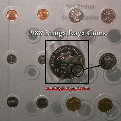 1988 coins
