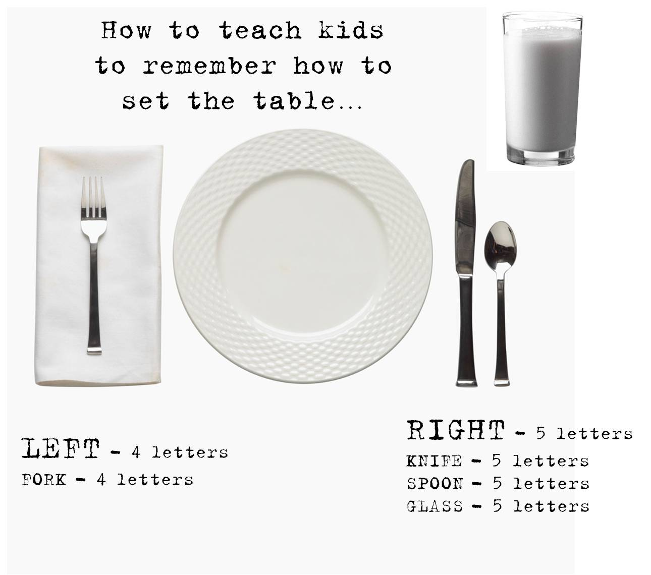 How To Set Table Strong Armor Teaching Kids How To Set The Table