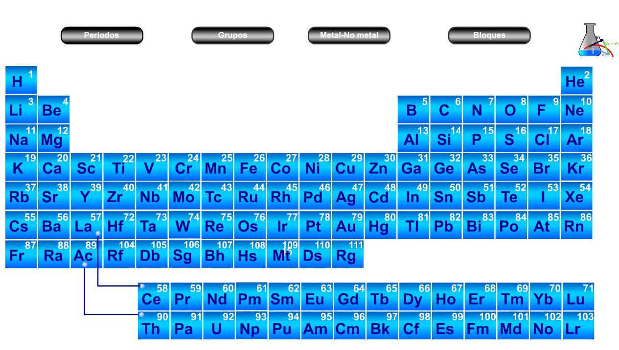 Biologia2bachcamp fsica y qumica tabla paridica urtaz Image collections