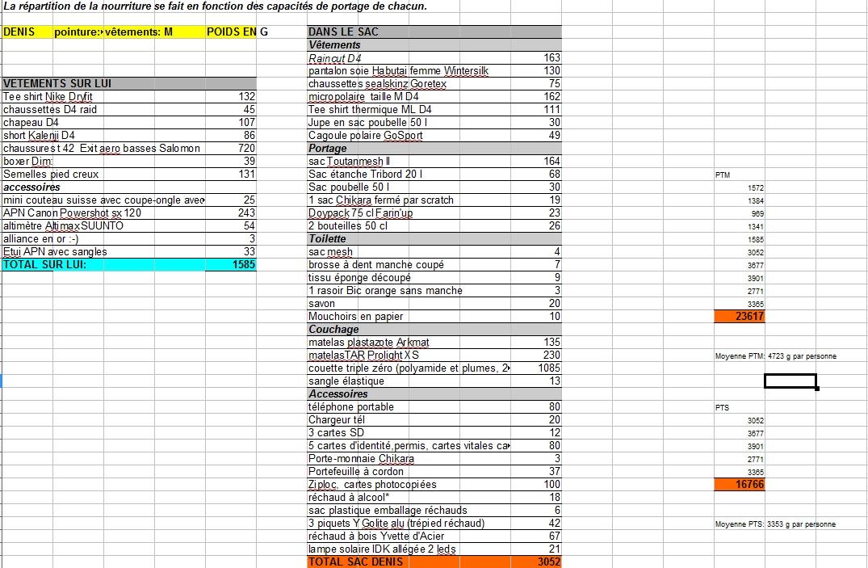 liste+Denis.jpg