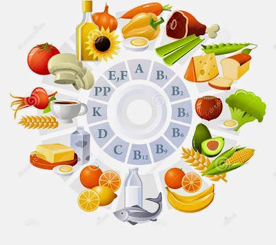 tabela-das-vitaminas-17828163 - UM ALFABETO DE SAÚDE!