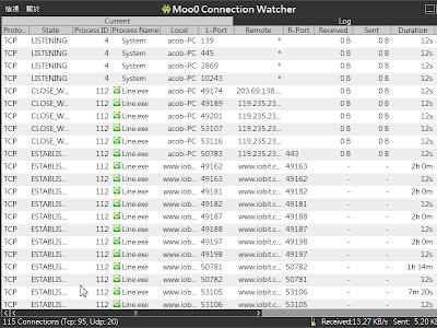 系統執行程式詳細資訊檢視工具,Moo0 ConnectionWatcher V1.56 多國語言綠色免安裝版!
