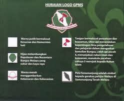 HURAIAN LOGO GPMS