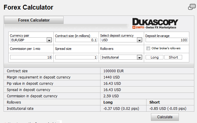 Forex size calculator