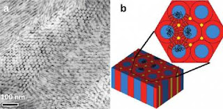 CdS Nanorods and Block Copolymers