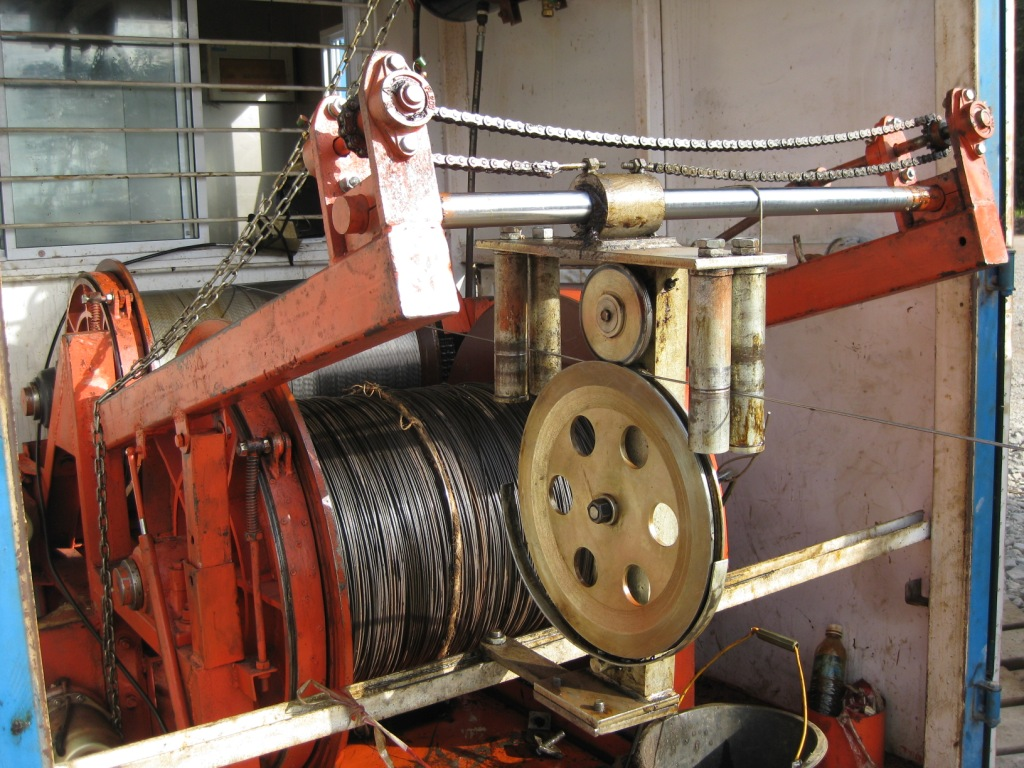 Truck Bed Sizes >> Petroleum Engineering: SLICKLINE TOOL OF WELL TESTING