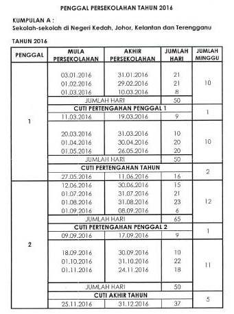 Jadual penggal persekolahan tahun 2016