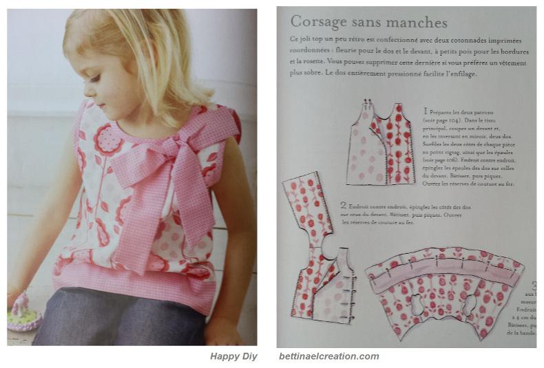 Préférence Diy: Couture Facile 25 modèles de patron Bettinael.Passion.Couture  TH29