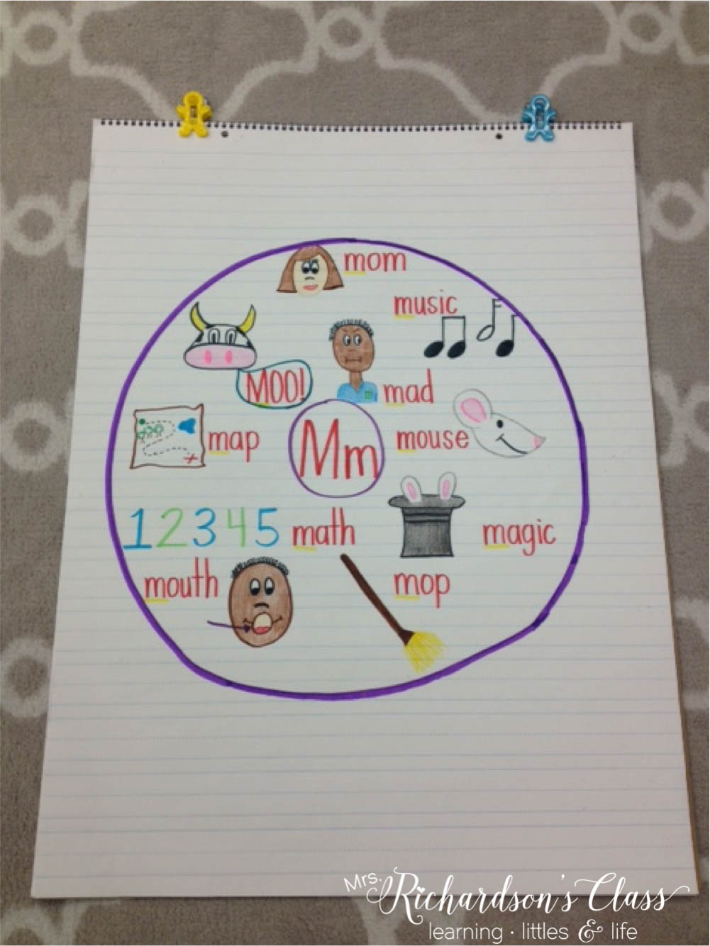 Guest Blogger Phonics Instruction In Kinder  Apples And AbcS