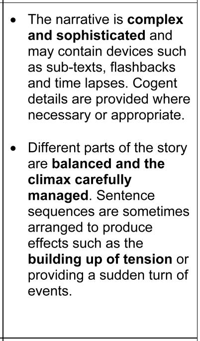 igcse narrative writing examples
