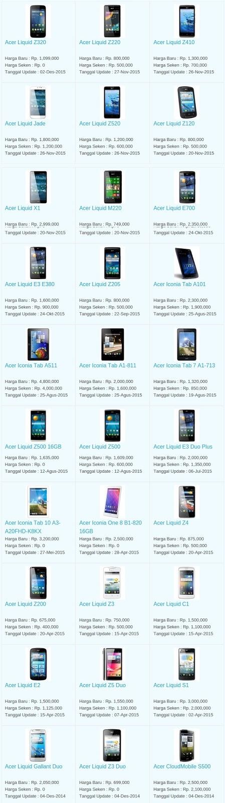 Daftar Harga Hp Acer Januari 2016