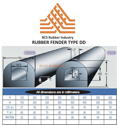 RUBBER FENDER TYPE D - BY BCS RUBBER INDUSTRY