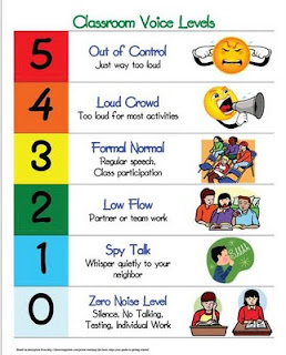 image about Voice Level Chart Printable named FAQ - Library Students