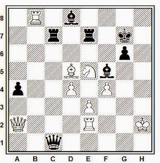 Posición de la partida de ajedrez Agdestein - Korchnoi (Tilburg, 1989)
